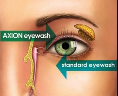 About AXION MSR EyeFace Wash Technology
